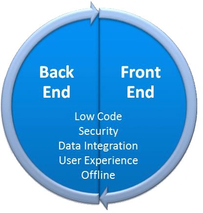 alpha anywhere frontend backend